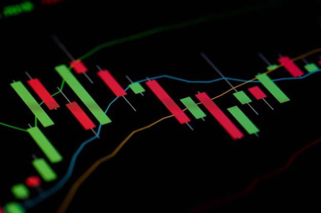 Considerações finais sobre a volatilidade